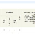 残念!日本からメキシコに荷物を送る、SAL便一時停止。